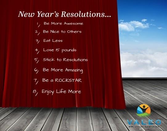Resolution Revolution- Part 1